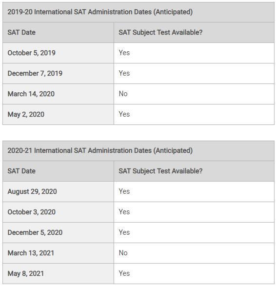 SAT考试2020年亚太考区新增8月考试