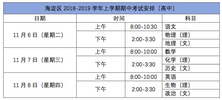 【新东方解析】2018-—2019学年北京海淀区高三期中考试试卷及答案汇总