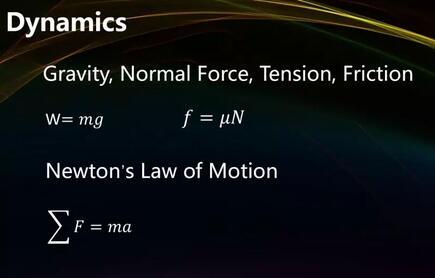 SAT2物理知识点与实际应用——力学