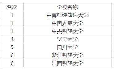 2019年高考经济术语_2019福建漳州公务员考试核心知识点95 经济学术语