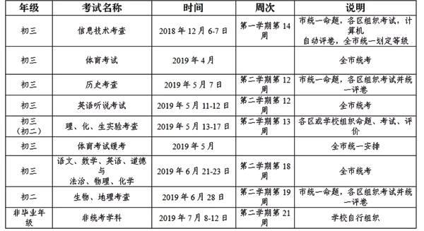 2019广州中考时间安排:6月21日-6月23日
