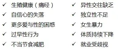 中国女孩的十个问题