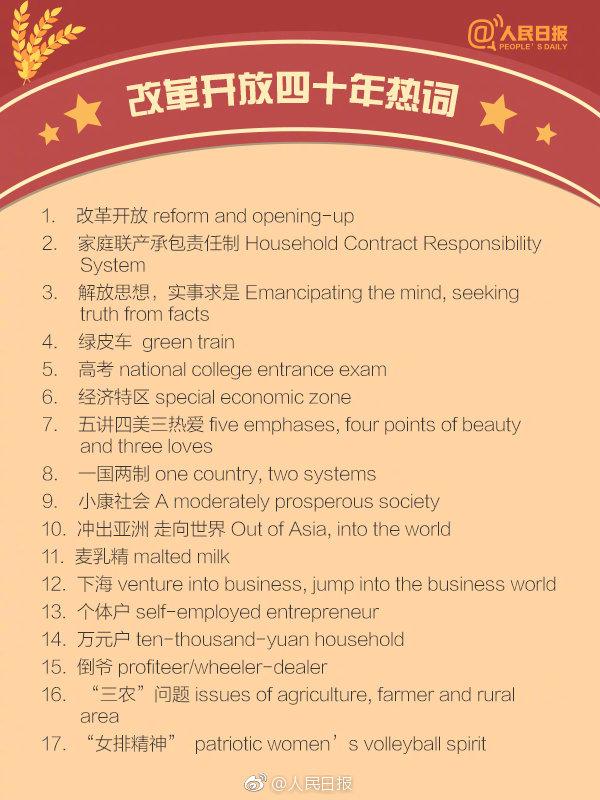 150个双语翻译热词,带你回顾#改革开放40周年#