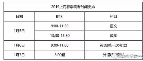2019上海春季高考时间及安排