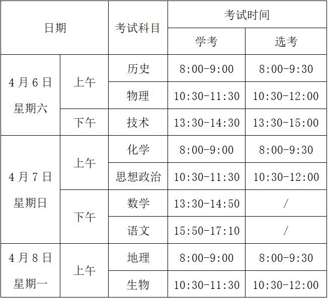 2019广东学业水平考试报考指南