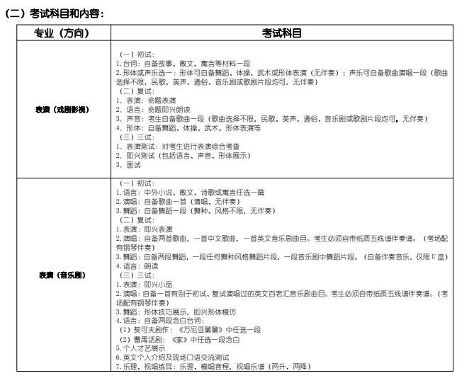 上海戏剧学院2019年本科招生简章