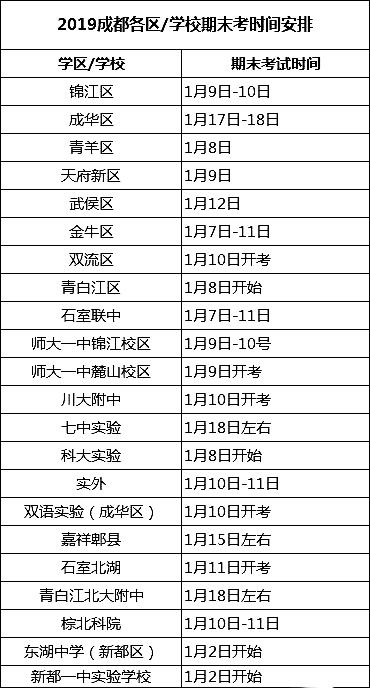 """2019成都各区初三期末考试时间安排汇总表(初三""""一诊"""")"""