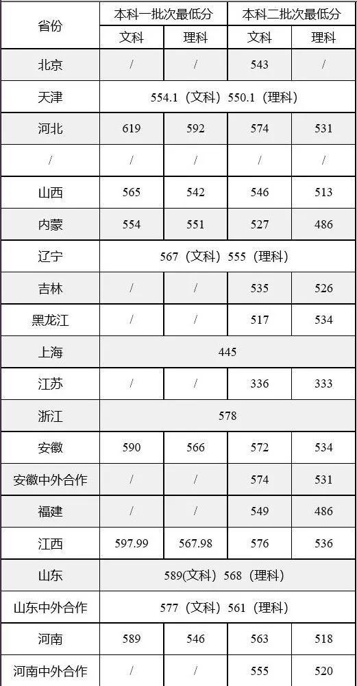 大学介绍:重庆工商大学简介