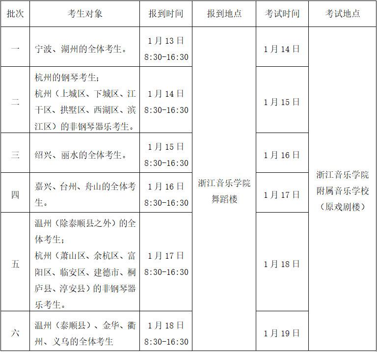 2019浙江艺考音乐类专业省统考具体安排出炉
