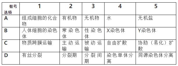 2016年北京卷高考生物真题及答案