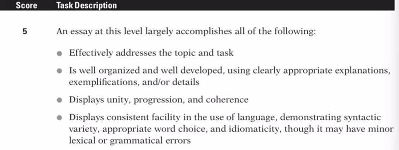 托福官方指南对于独立写作5分作文