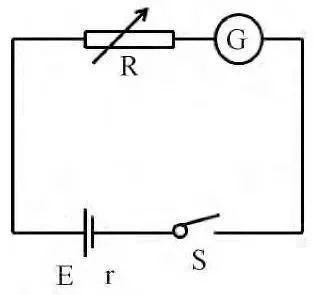 这样来测定电源的电动势和内阻.