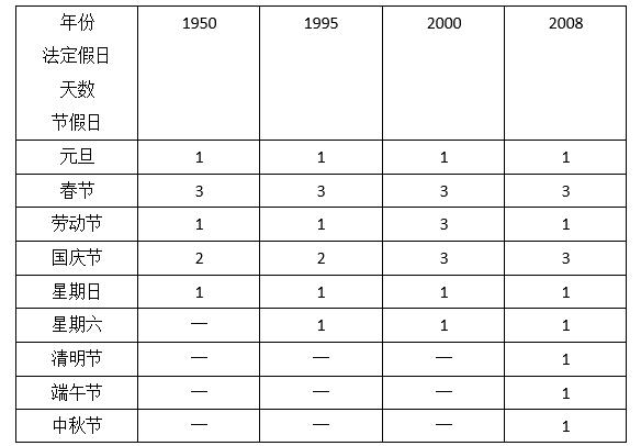 全国卷二高考历史真题及答案解析
