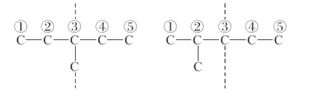 湖南高考化学知识点:同分异构体知识点汇总