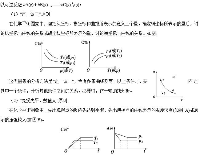湖南高考化学知识点:化学平衡常数、转化率及反应方向的判断