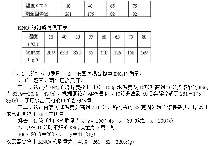 2019高考经济计算题_... 以2011年高考经济类计算题和图形题为例