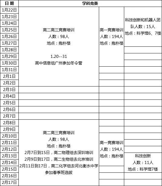 2019湖南长郡中学竞赛组寒假安排
