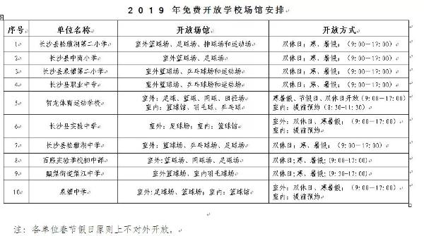 过年期间加强锻炼,春节长沙县10所体育馆开放!