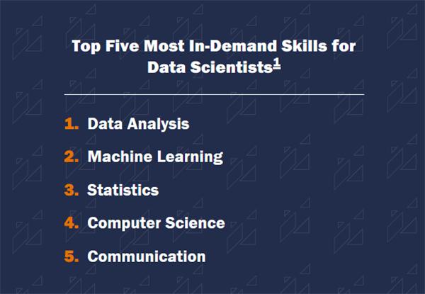 美国弗吉尼亚大学将建立数据科学学院
