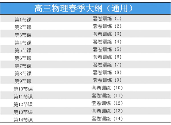 长沙新东方优能中学高中部2019春季大纲发布