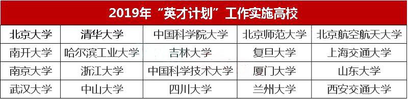 """2019年""""英才计划""""将扩大招生范围"""