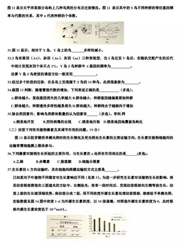 2016年上海卷高考生物真题及答案