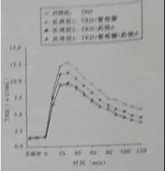 2016年四川卷高考生物真题及答案