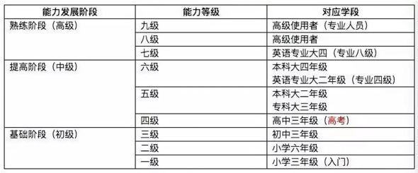 http://www.jiaokaotong.cn/siliuji/273446.html