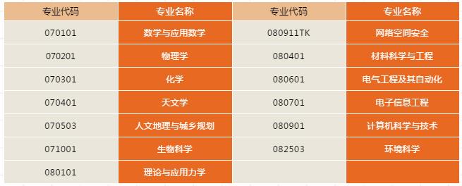 """中国科学院大学2019年本科""""综合评价""""招生简章"""