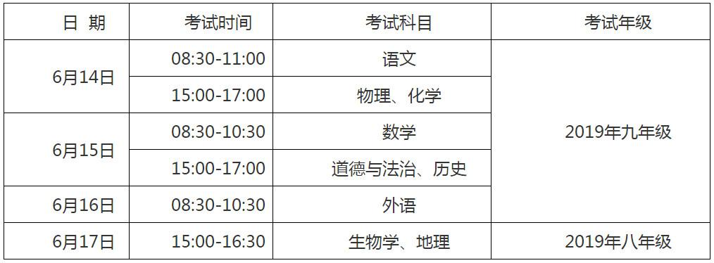 2019蚌埠中考时间科?#32771;?#20998;值公布