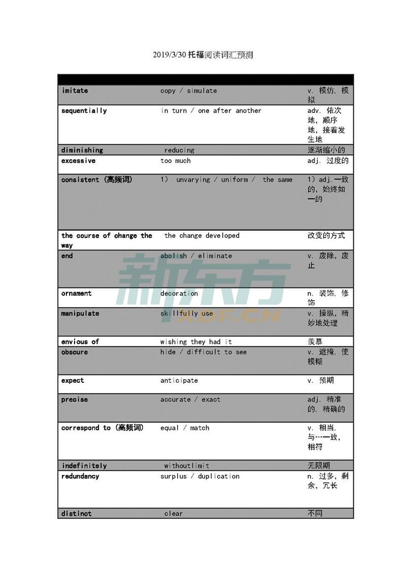 3月30日、31日托福考试预测