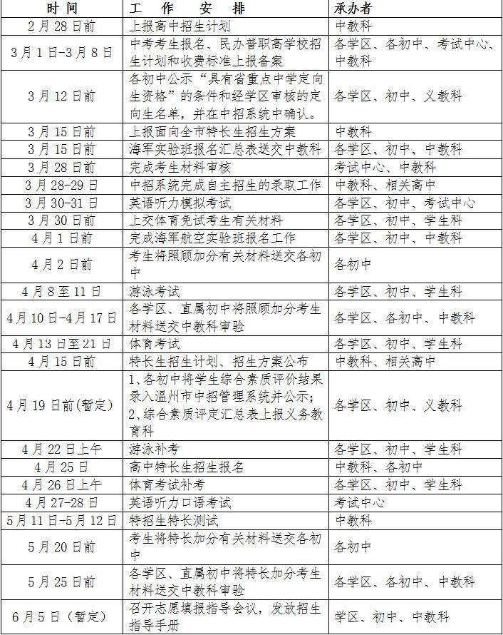 2019温州瑞安市高普高中考招生时间公布