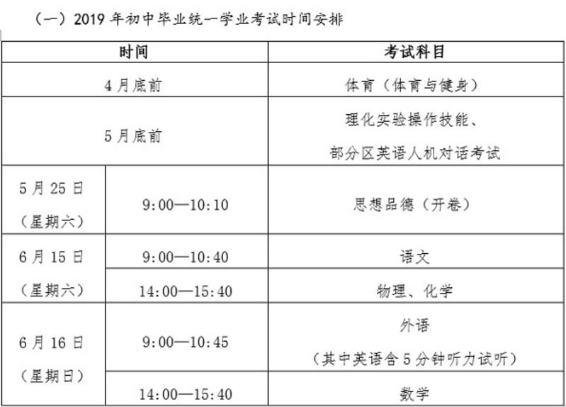 2019上海中考各�科目日程及志愿填�箜�知
