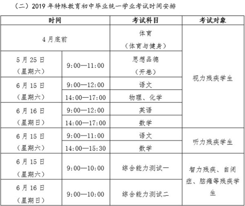 2019上海中考各项科目日程及志愿填报须知