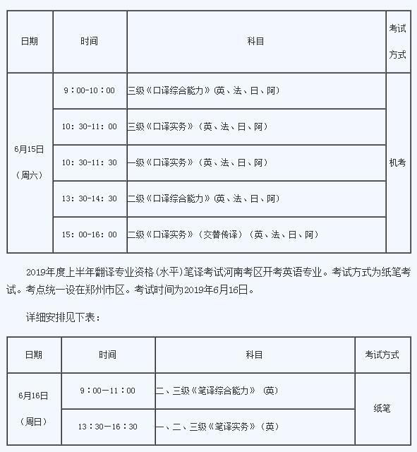 河南2019上半年翻译专业资格考试报名时间和入口