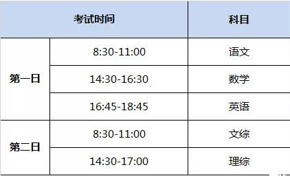 2019山西中考适应性训练及百校联考时间安排表