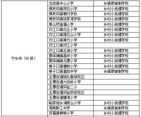 """2019年长沙义务教育标准化学校和""""两类学校""""建设项目校名单(共计144所)"""