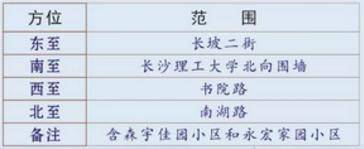 2019年长沙天心区沙湖桥小学秋季招生入学公告