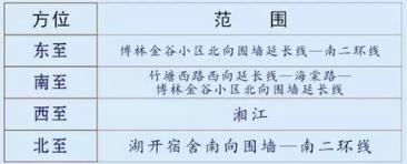 2019年长沙天心区新开铺小学秋季招生入学公告