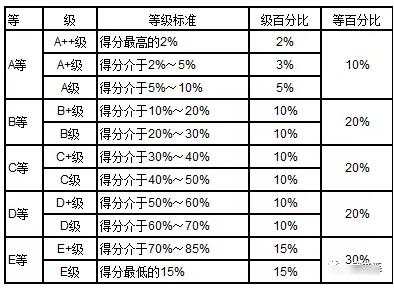 2019 就业排行榜_2019中国大学本科生就业质量排行榜公布