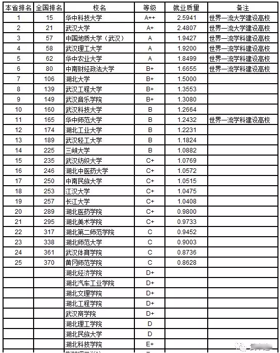 2019合格排行_2019安徽省公务员考试笔试成绩排名及最低合格分数线全省