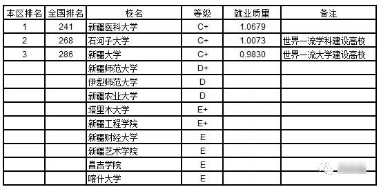 2019本科就业排行榜_2019中国大学本科生就业质量排行榜,你的学校就业率