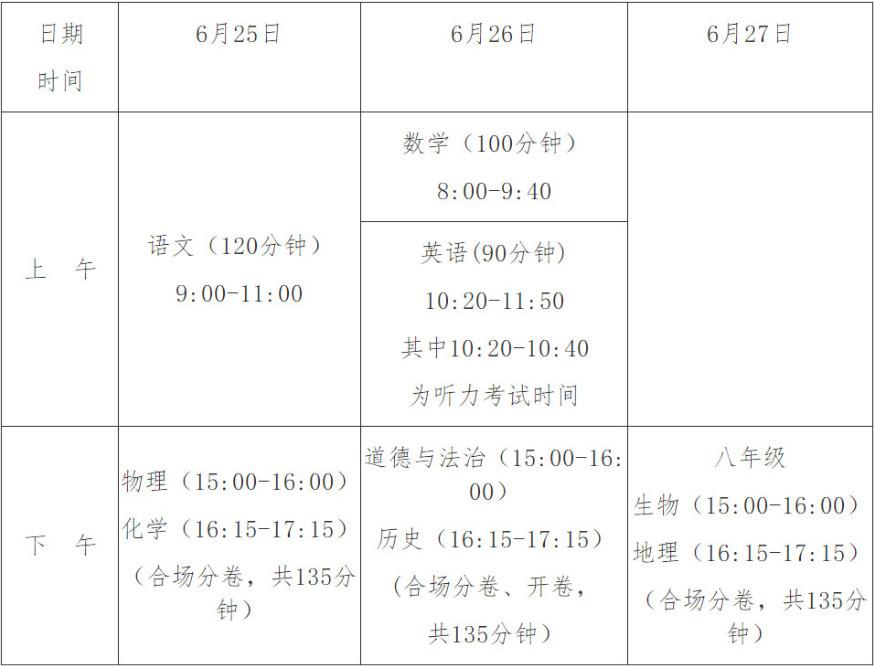 2019海口市中考时间安排:6月25日至6月27日