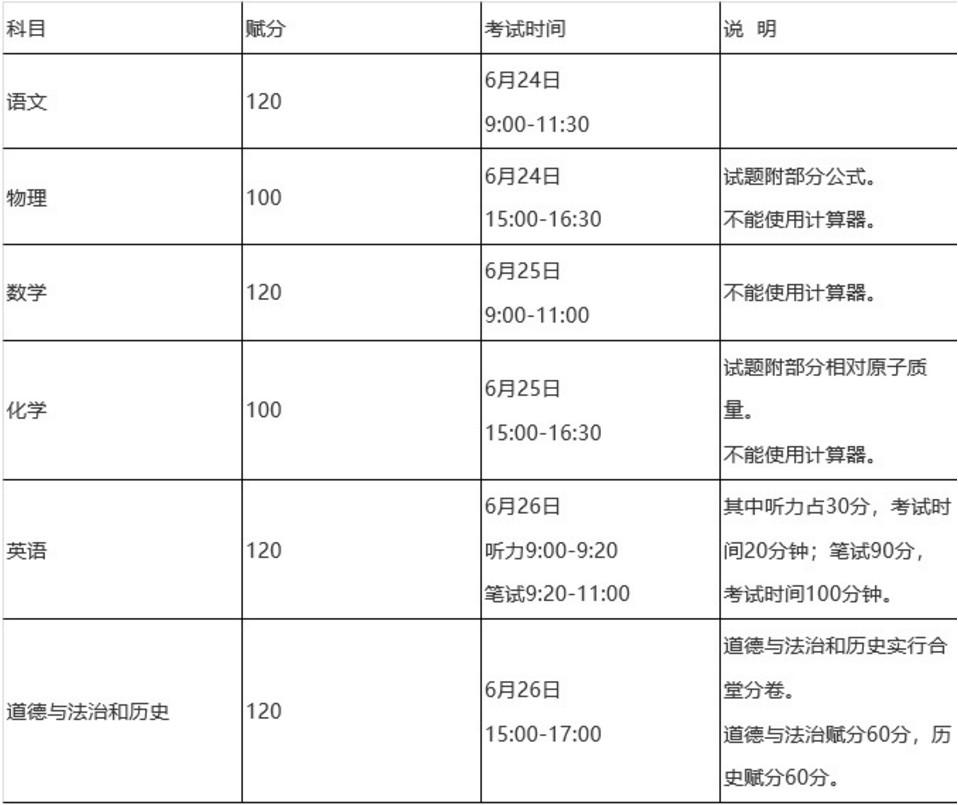 2019南宁中考科目及时间:6月24日至6月26日