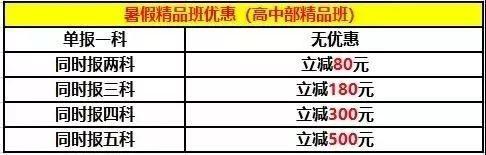 2019五一假期长沙新东方优能高中部课程调整安排