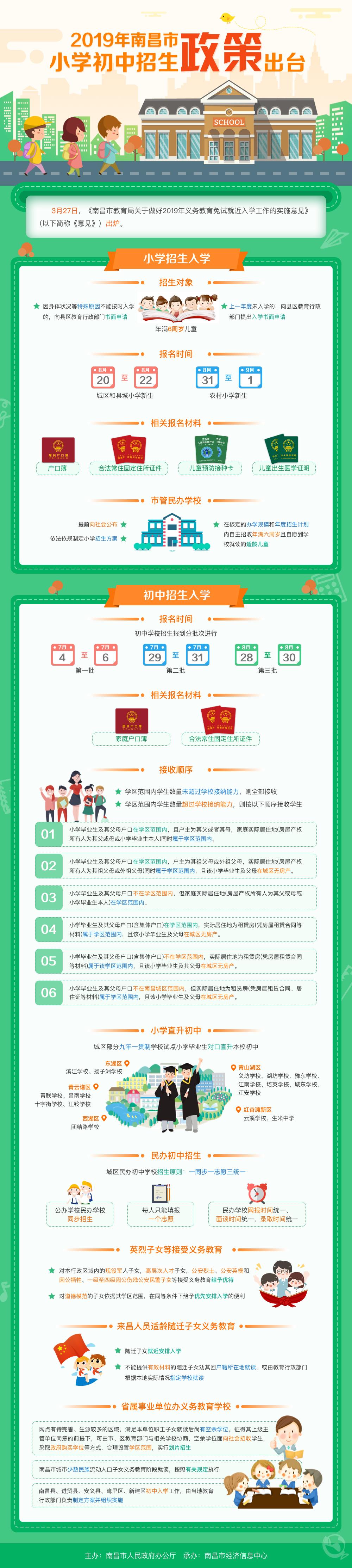 2019年南昌小学初中招生政策解读