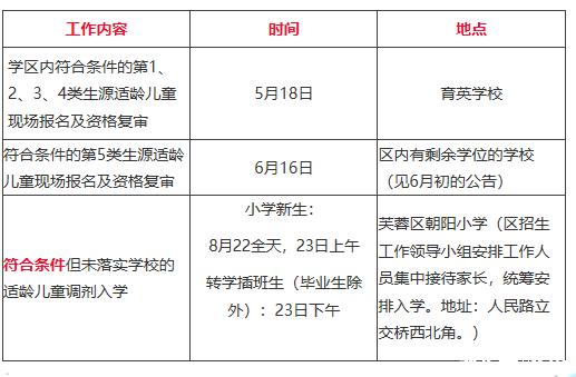 2019年长沙芙蓉区育英小学秋季招生入学公告