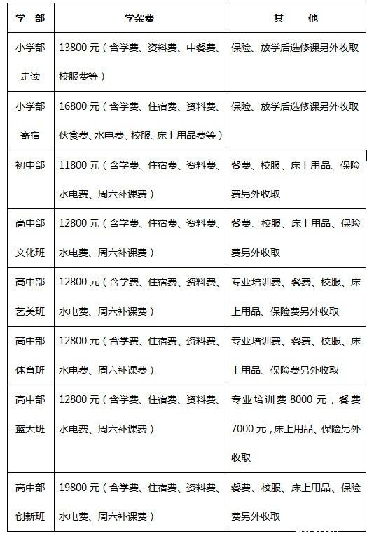 2019长沙市明达中学小学部秋季招生公告