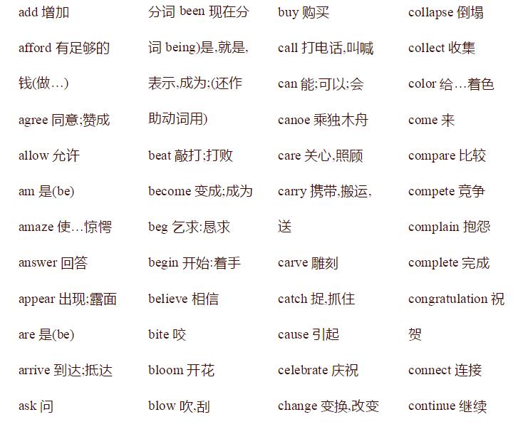 初中英语动词大全:人教版初中英语动词表
