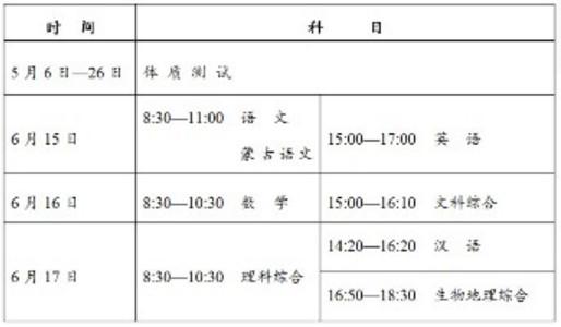 2019呼和浩特中考科目时间安排:6月15日至6月17日